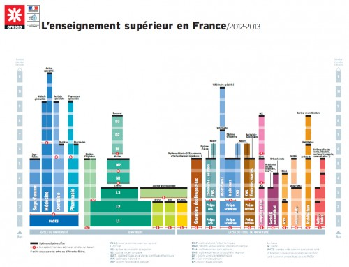 L-enseignement-superieur-en-France-2012-2013.jpg