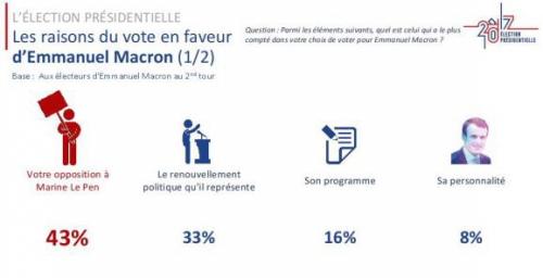 Vote Macron.jpg